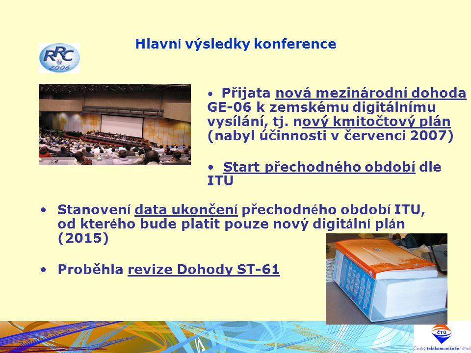 Hlavní výsledky konference