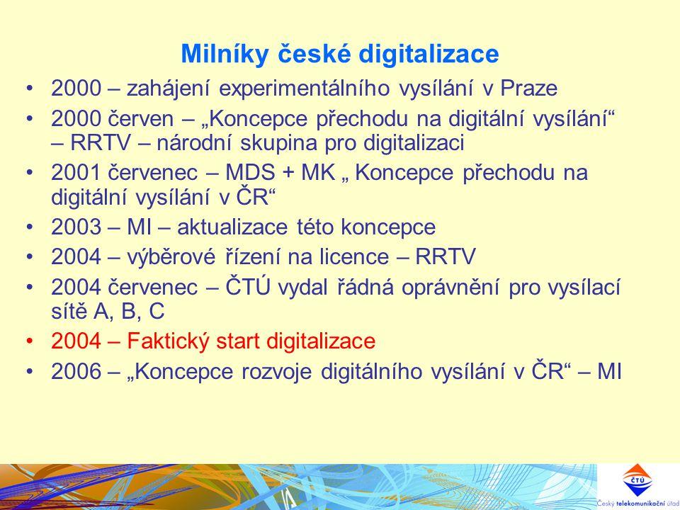 Milníky české digitalizace