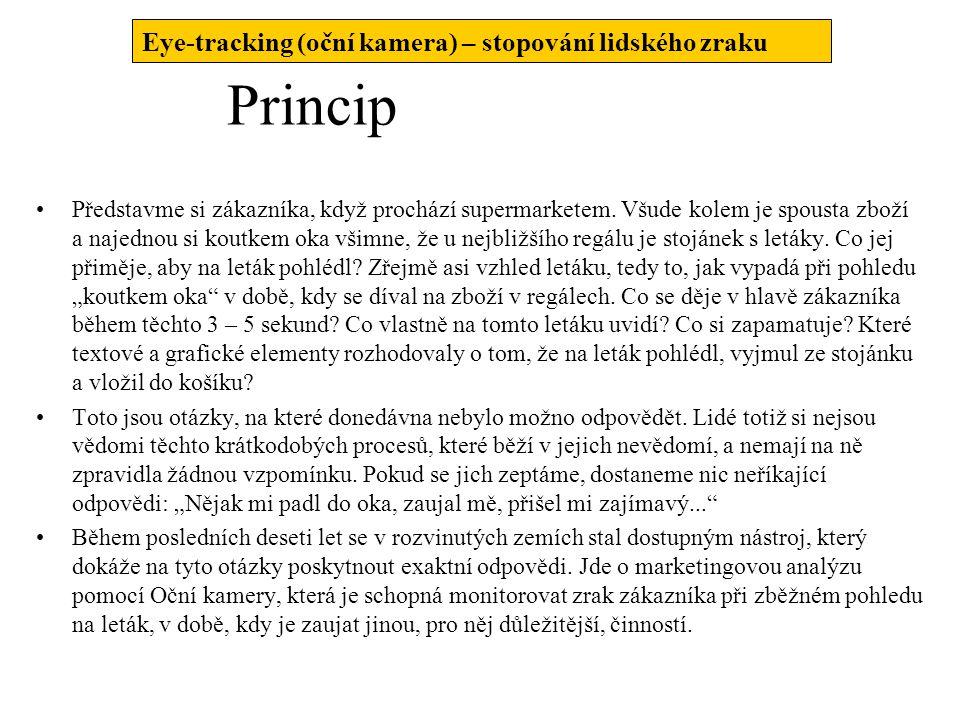 Princip Eye-tracking (oční kamera) – stopování lidského zraku