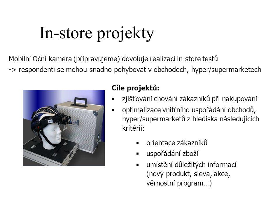 In-store projekty Mobilní Oční kamera (připravujeme) dovoluje realizaci in-store testů.
