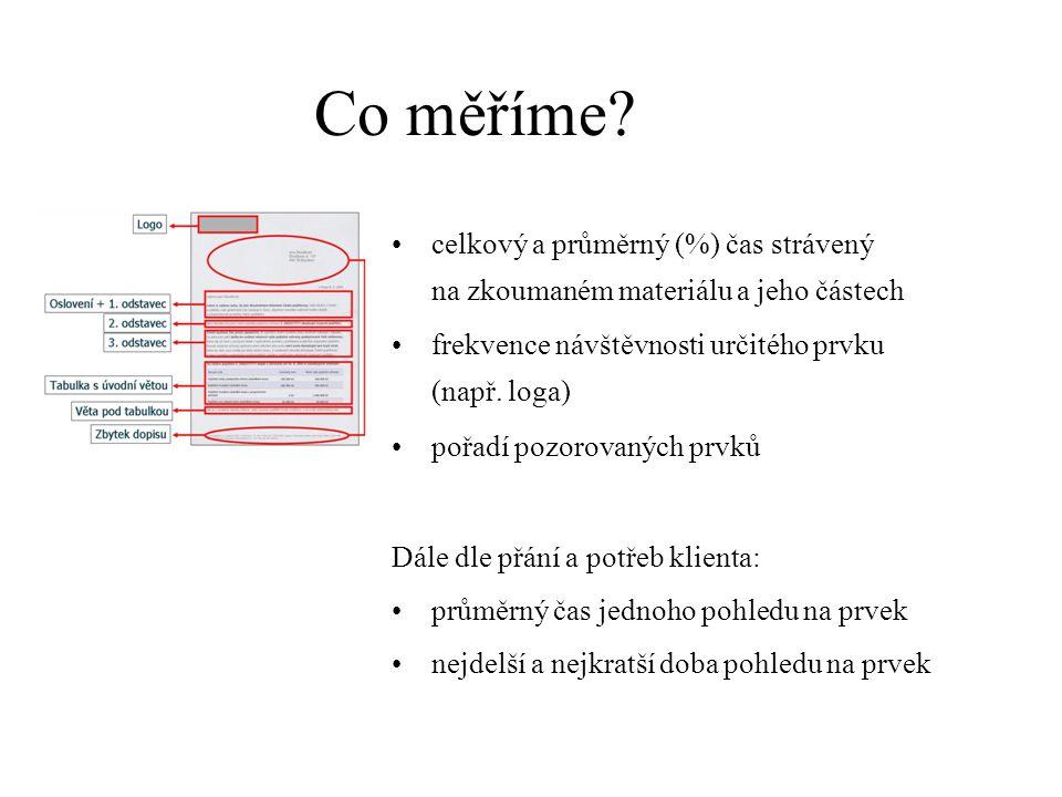 Co měříme celkový a průměrný (%) čas strávený na zkoumaném materiálu a jeho částech. frekvence návštěvnosti určitého prvku (např. loga)