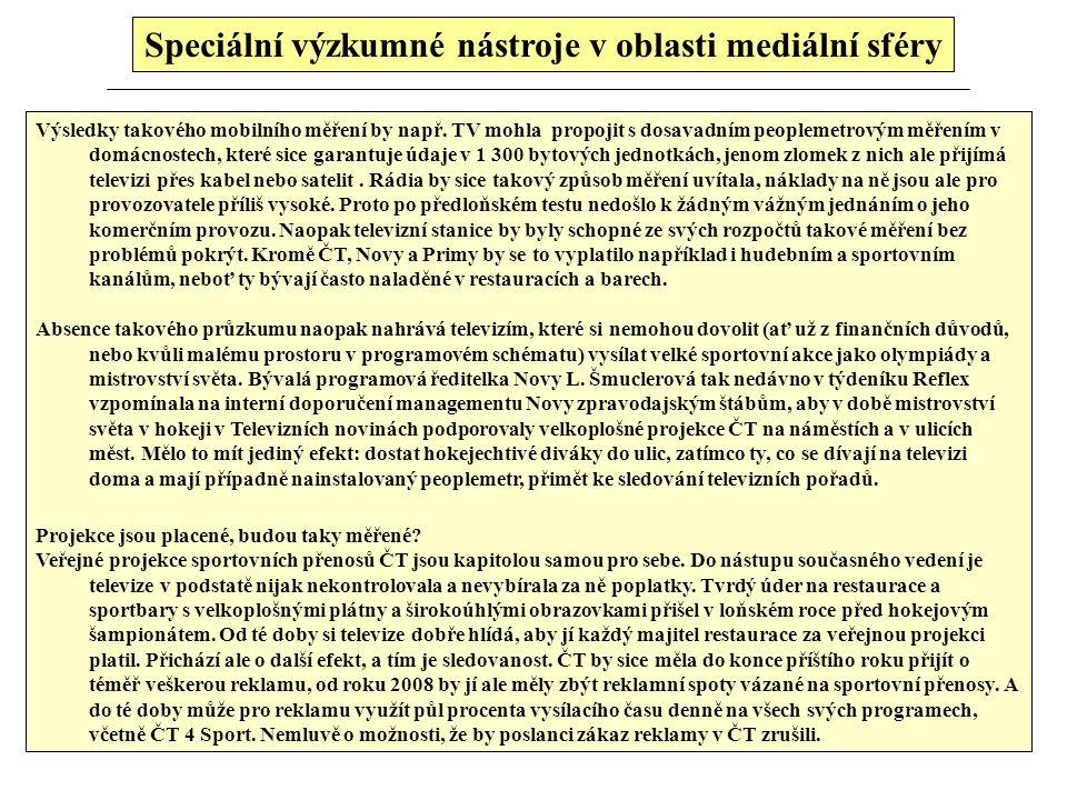 Speciální výzkumné nástroje v oblasti mediální sféry