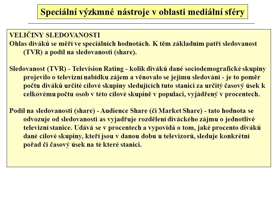 Speciální výzkmné nástroje v oblasti mediální sféry