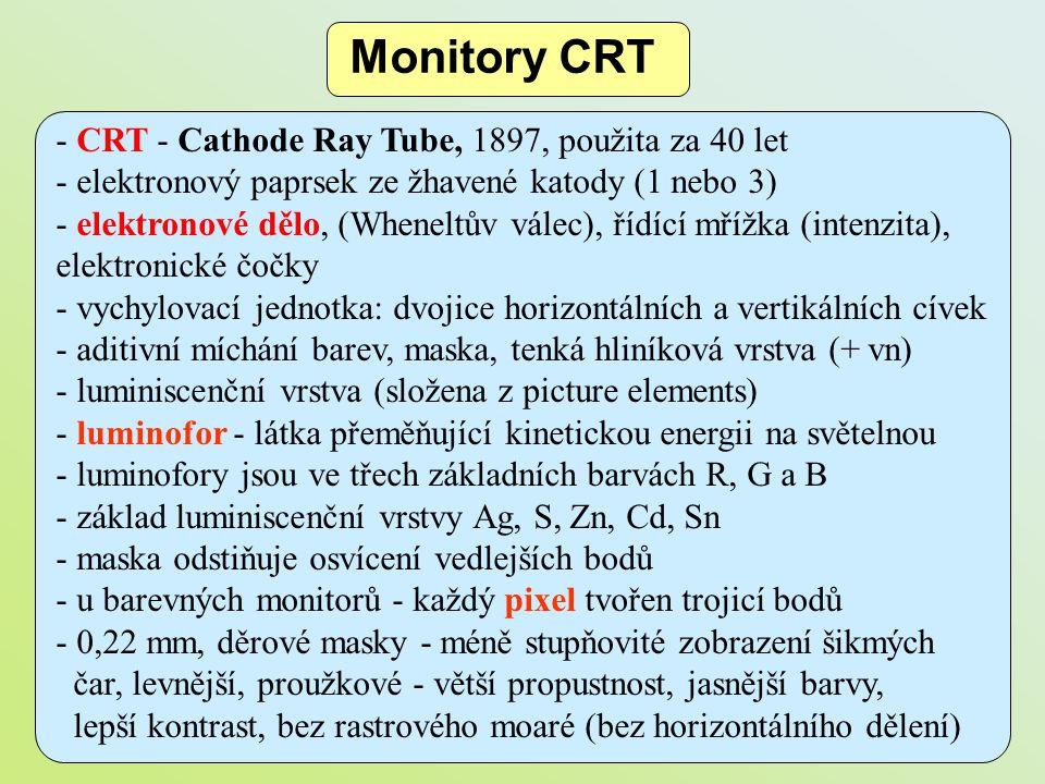 Monitory CRT - CRT - Cathode Ray Tube, 1897, použita za 40 let