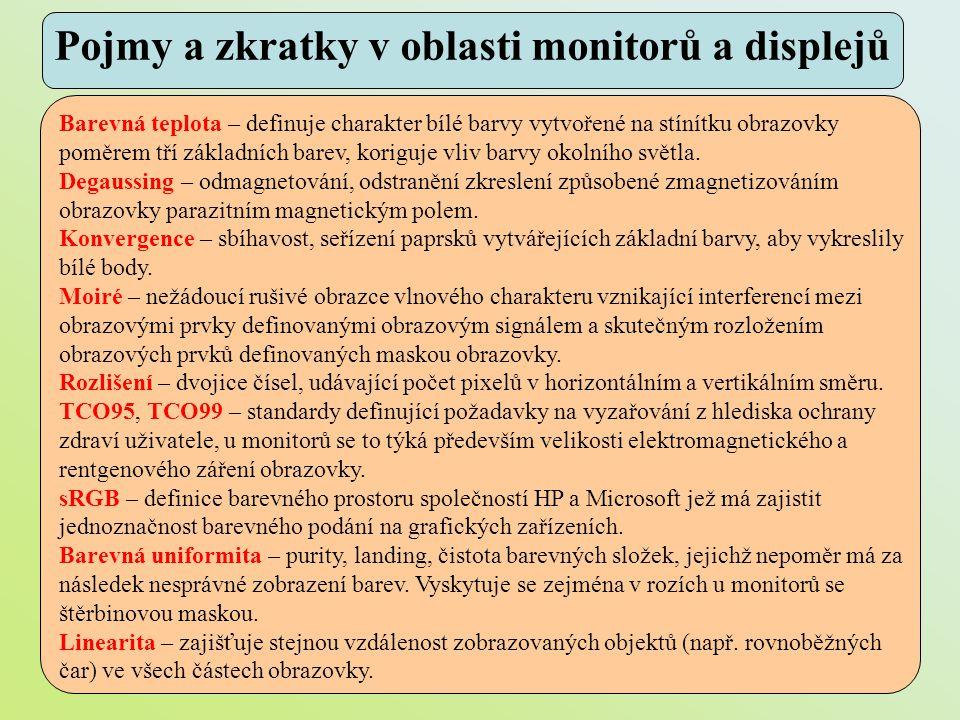 Pojmy a zkratky v oblasti monitorů a displejů
