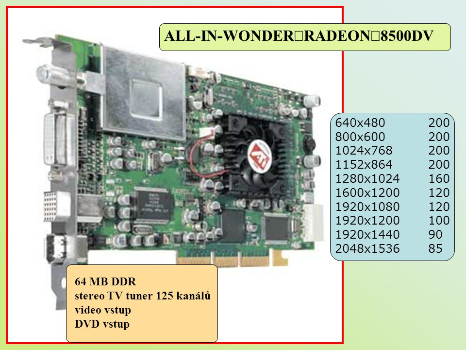 ALL-IN-WONDERâRADEONÔ8500DV
