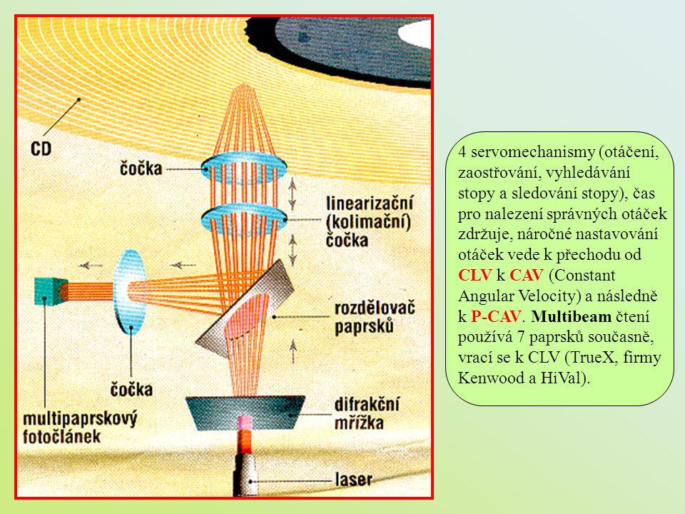 4 servomechanismy (otáčení, zaostřování, vyhledávání stopy a sledování stopy), čas pro nalezení správných otáček zdržuje, náročné nastavování otáček vede k přechodu od CLV k CAV (Constant Angular Velocity) a následně k P-CAV.