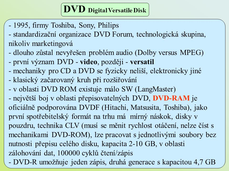 DVD Digital Versatile Disk