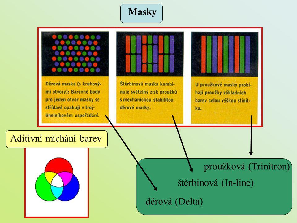 Masky Aditivní míchání barev proužková (Trinitron) štěrbinová (In-line) děrová (Delta)