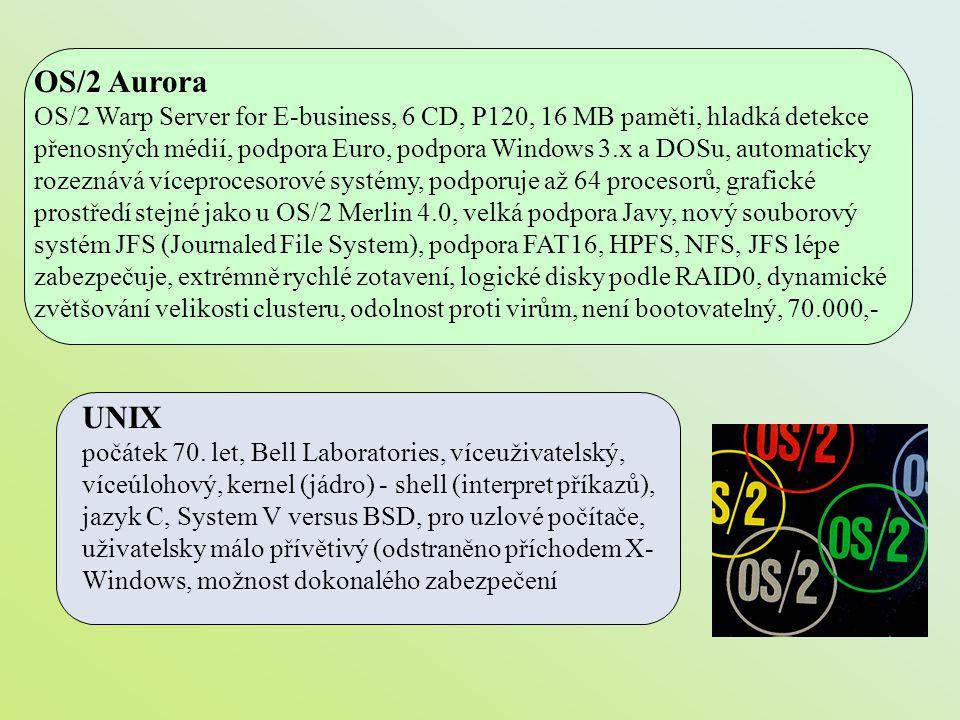 OS/2 Aurora