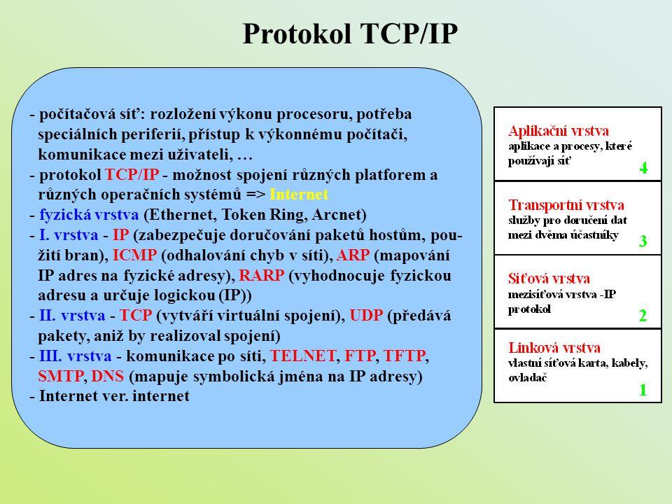 Protokol TCP/IP - počítačová síť: rozložení výkonu procesoru, potřeba