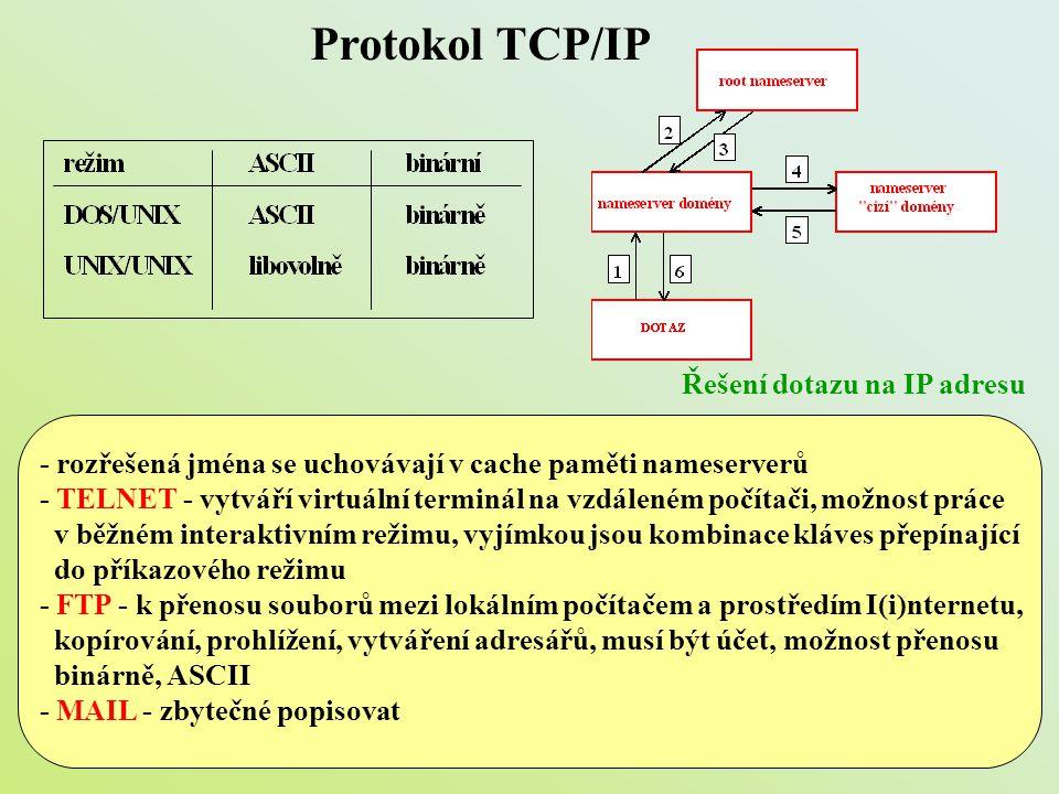 Protokol TCP/IP Řešení dotazu na IP adresu