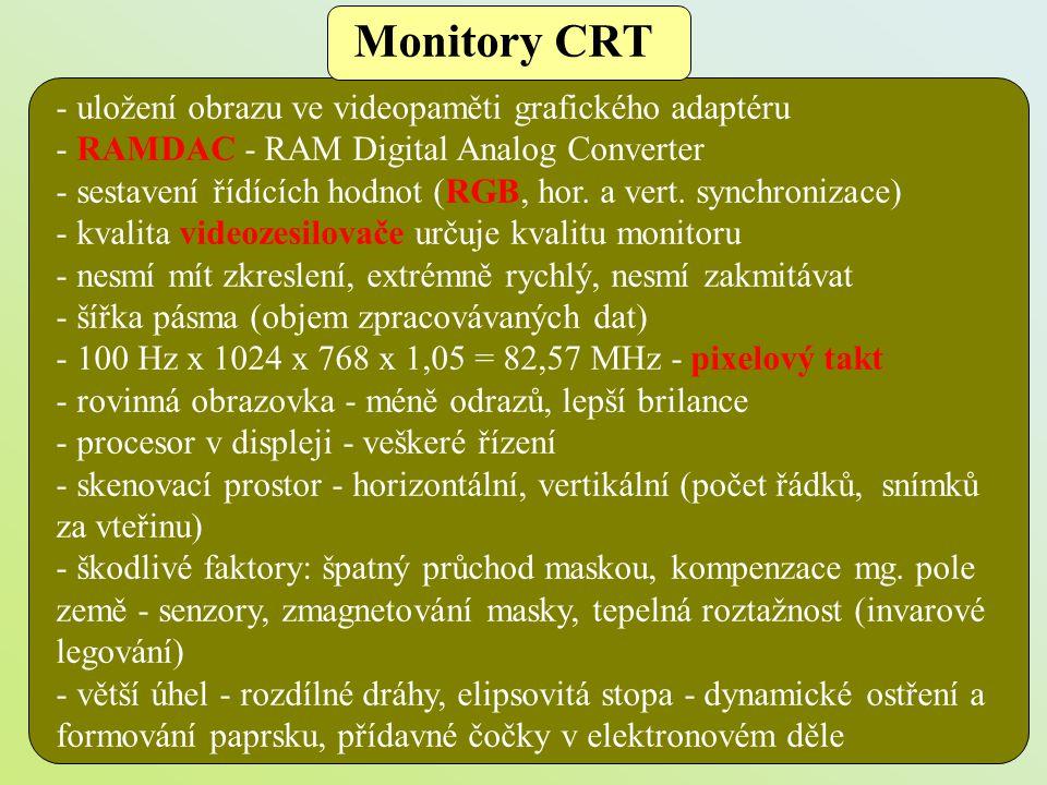 Monitory CRT - uložení obrazu ve videopaměti grafického adaptéru