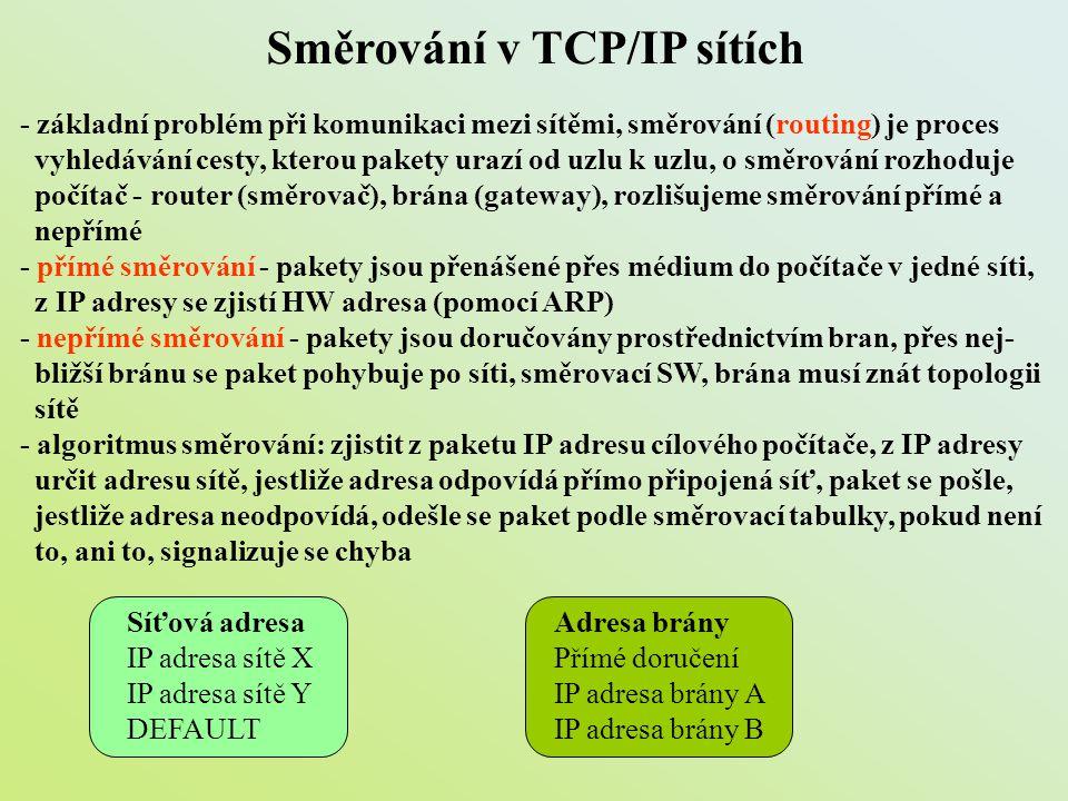 Směrování v TCP/IP sítích