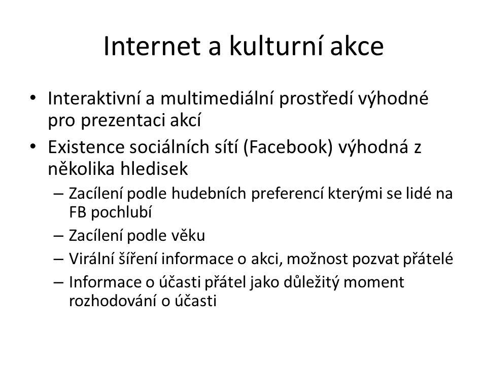 Internet a kulturní akce