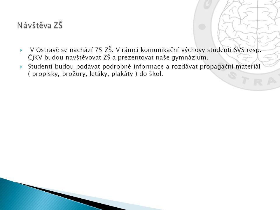 Návštěva ZŠ V Ostravě se nachází 75 ZŠ. V rámci komunikační výchovy studenti SVS resp. ČjKV budou navštěvovat ZŠ a prezentovat naše gymnázium.
