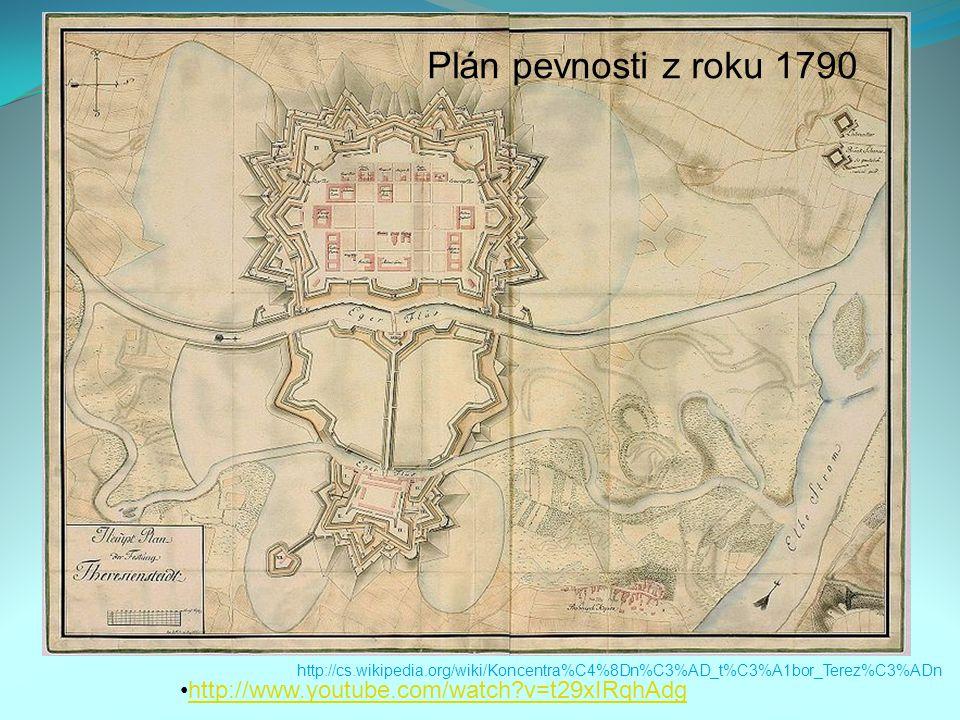 Plán pevnosti z roku 1790 http://www.youtube.com/watch v=t29xIRqhAdg