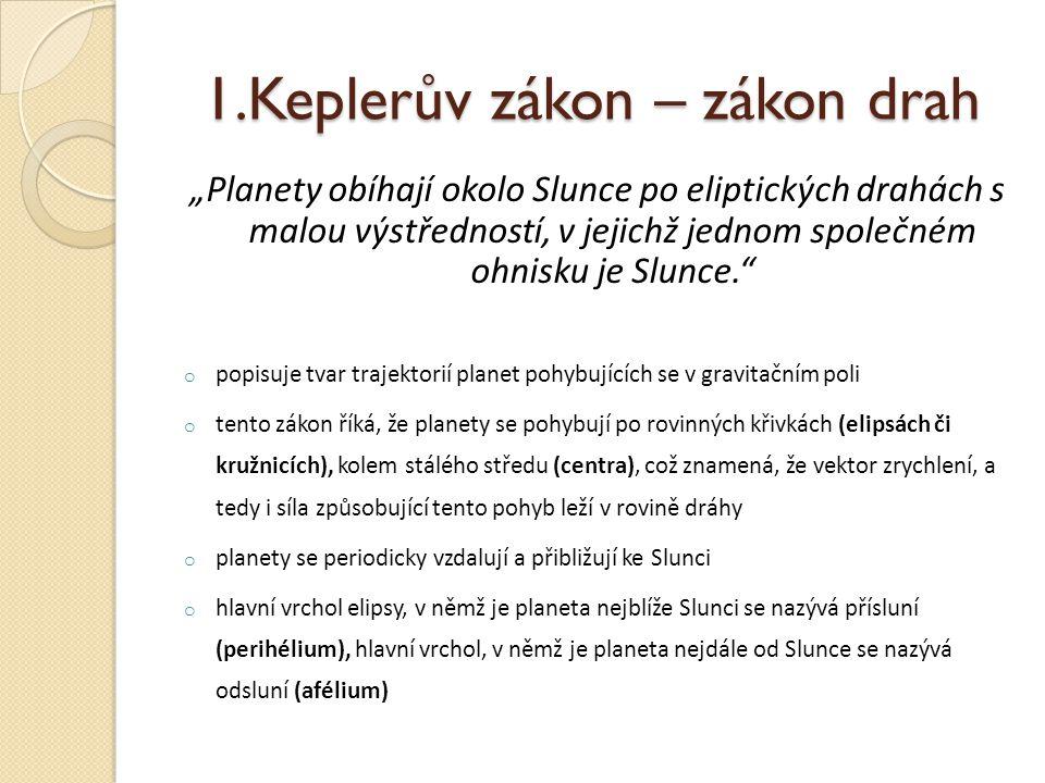 1.Keplerův zákon – zákon drah