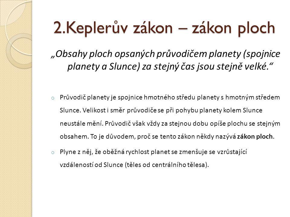 2.Keplerův zákon – zákon ploch