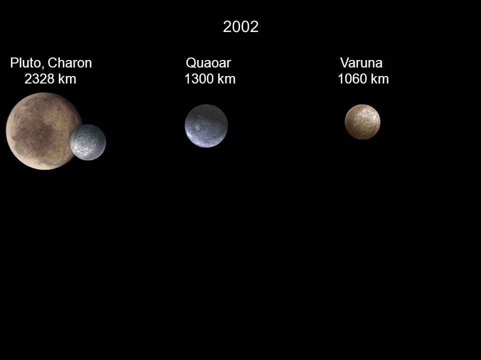 2002 Pluto, Charon 2328 km Quaoar 1300 km Varuna 1060 km