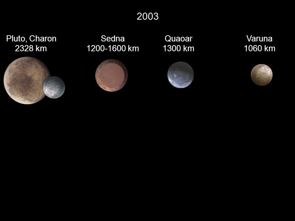 2003 Pluto, Charon 2328 km Sedna 1200-1600 km Quaoar 1300 km Varuna