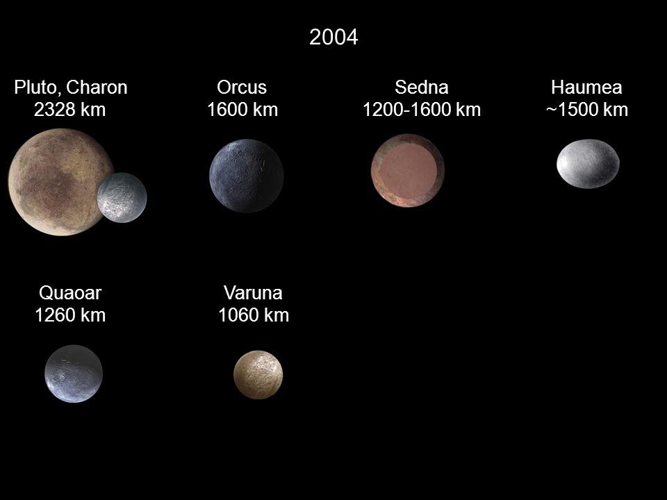 2004 Pluto, Charon 2328 km Orcus 1600 km Sedna 1200-1600 km Haumea
