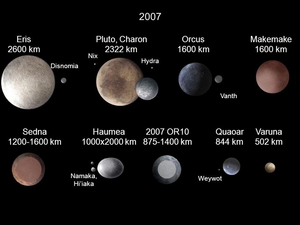 2007 Eris 2600 km Pluto, Charon 2322 km Orcus 1600 km Makemake 1600 km