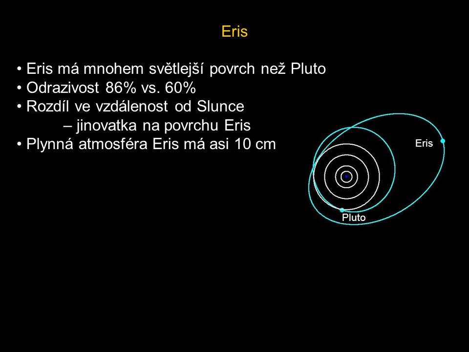 Eris má mnohem světlejší povrch než Pluto Odrazivost 86% vs. 60%