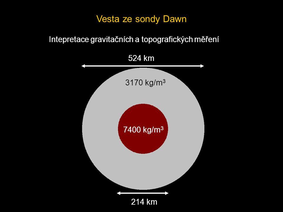 Vesta ze sondy Dawn Intepretace gravitačních a topografických měření