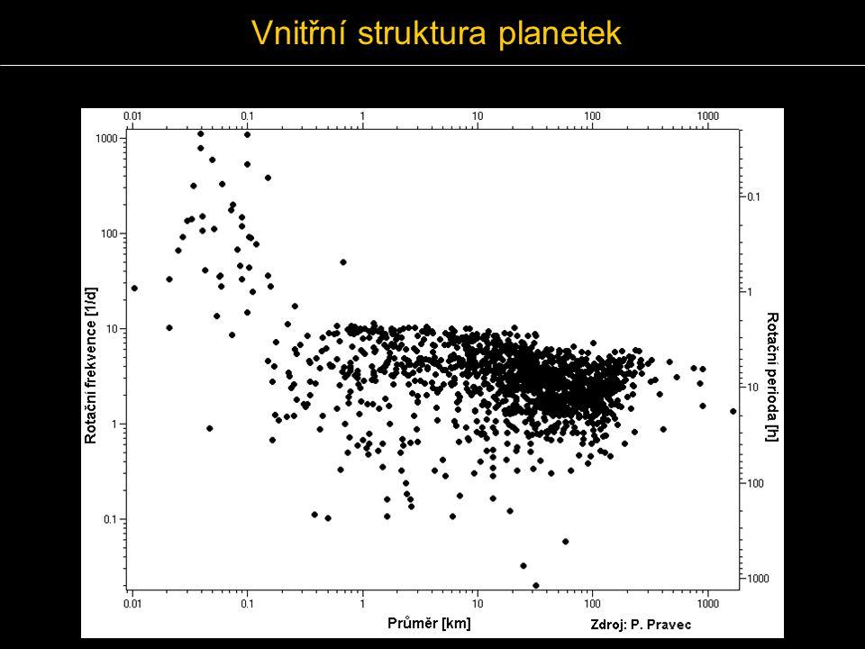 Vnitřní struktura planetek