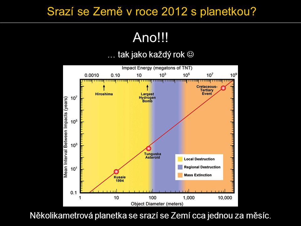 Ano!!! Srazí se Země v roce 2012 s planetkou … tak jako každý rok 