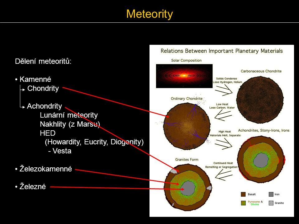 Meteority Dělení meteoritů: Kamenné Chondrity Achondrity