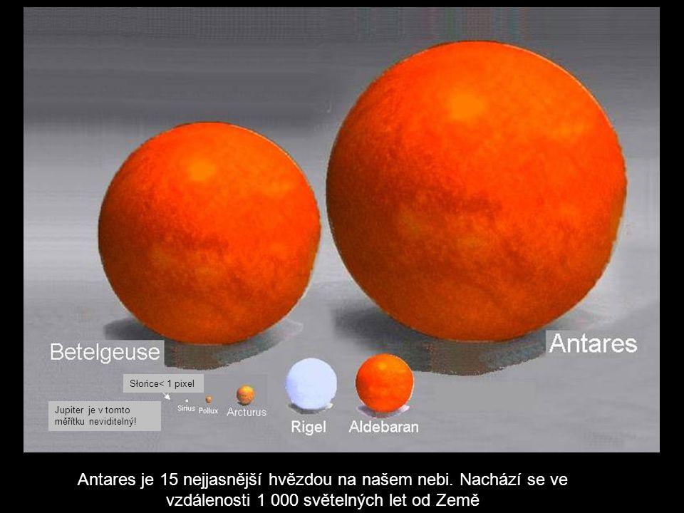 Słońce< 1 pixel Jupiter je v tomto měřítku neviditelný!