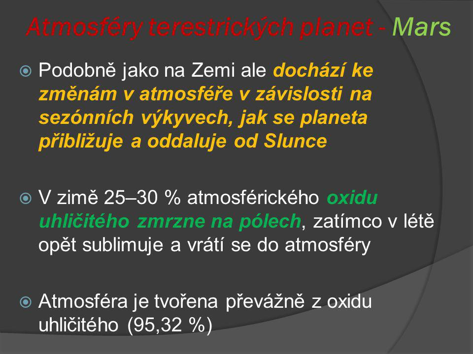 Atmosféry terestrických planet - Mars