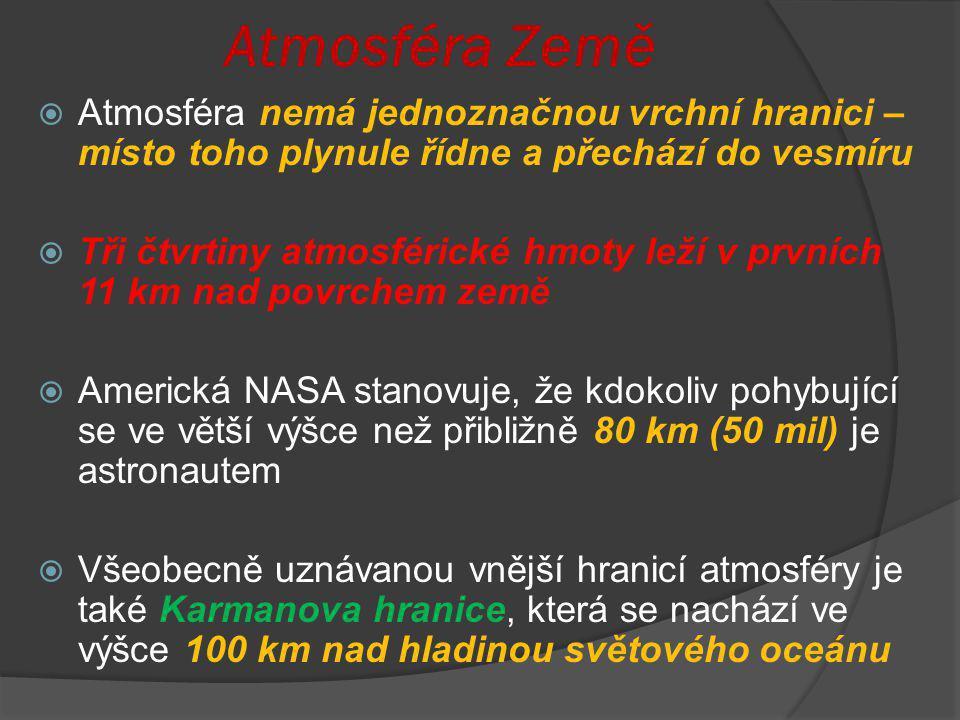 Atmosféra Země Atmosféra nemá jednoznačnou vrchní hranici – místo toho plynule řídne a přechází do vesmíru.