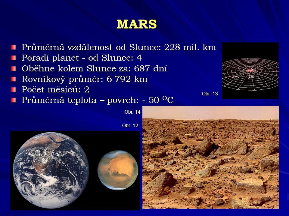MARS Průměrná vzdálenost od Slunce: 228 mil. km