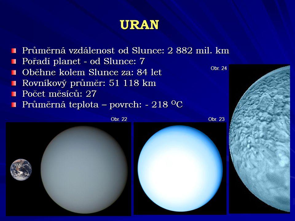 URAN Průměrná vzdálenost od Slunce: 2 882 mil. km