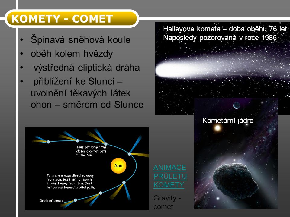 KOMETY - COMET Špinavá sněhová koule oběh kolem hvězdy
