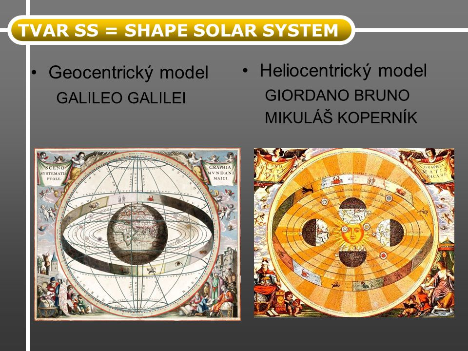 Heliocentrický model Geocentrický model TVAR SS = SHAPE SOLAR SYSTEM