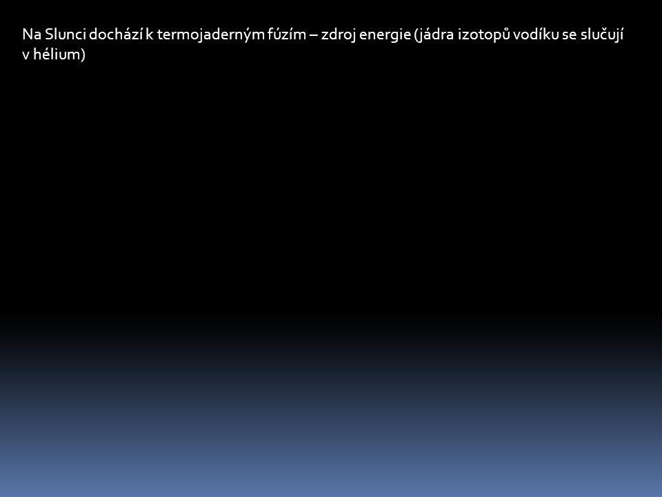 Na Slunci dochází k termojaderným fúzím – zdroj energie (jádra izotopů vodíku se slučují v hélium)