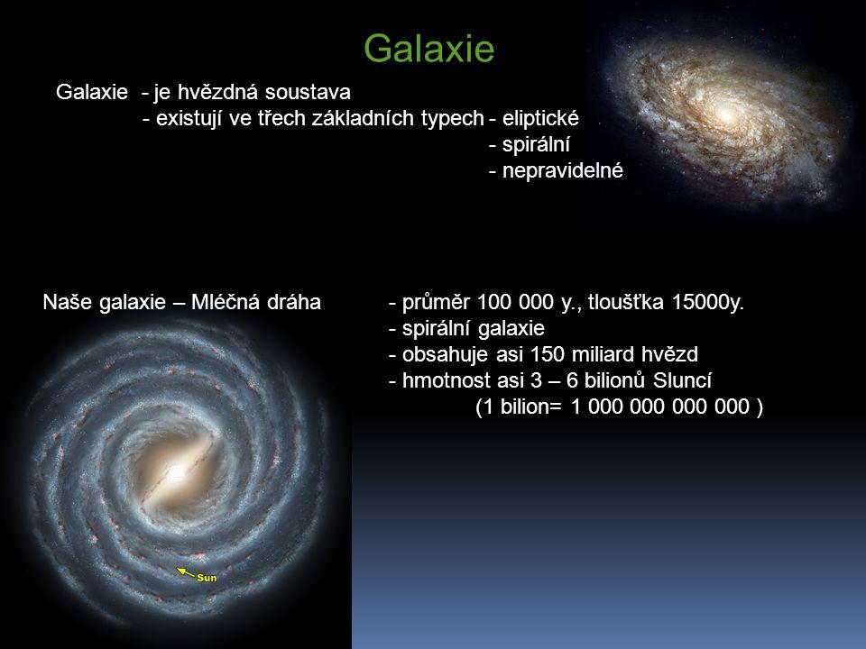 Galaxie Galaxie - je hvězdná soustava