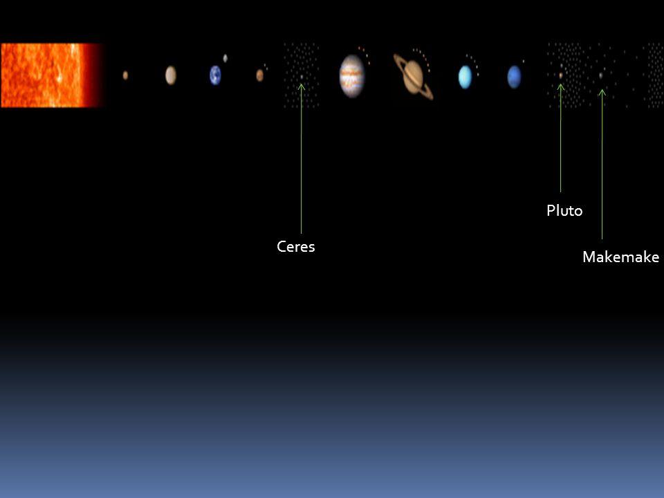 Pluto Ceres Makemake