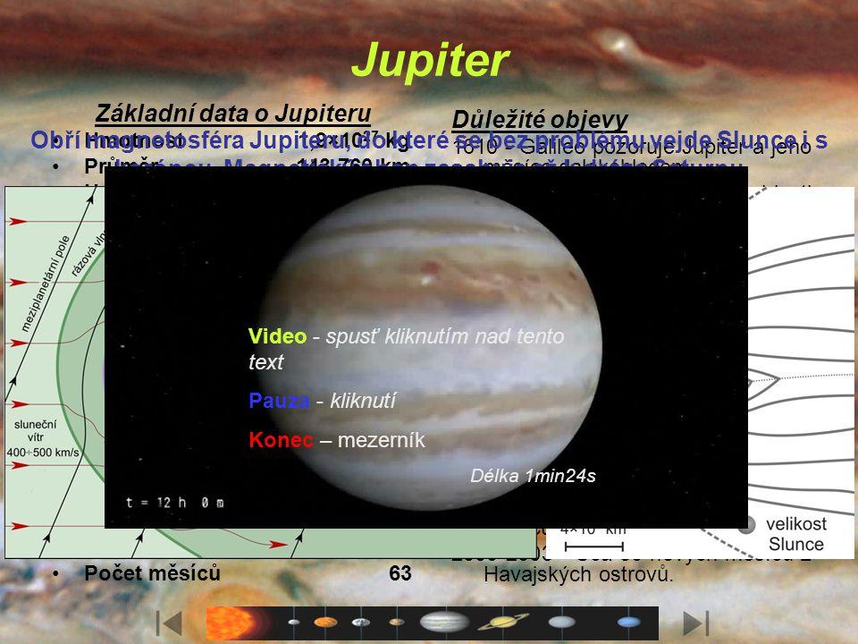 Základní data o Jupiteru