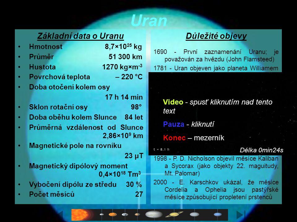 Uran Základní data o Uranu Důležité objevy