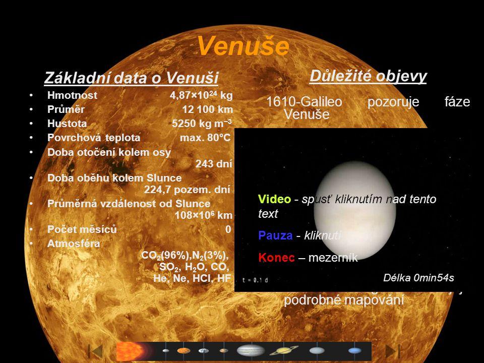 Venuše Základní data o Venuši Důležité objevy
