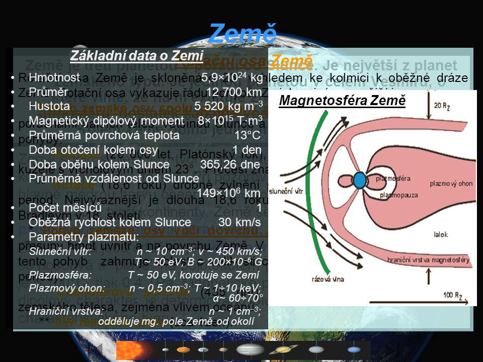 Země Základní data o Zemi. Hmotnost 5,9×1024 kg. Průměr 12 700 km.