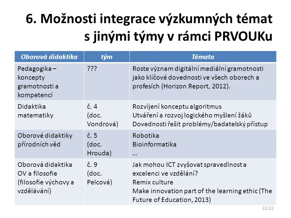 6. Možnosti integrace výzkumných témat s jinými týmy v rámci PRVOUKu