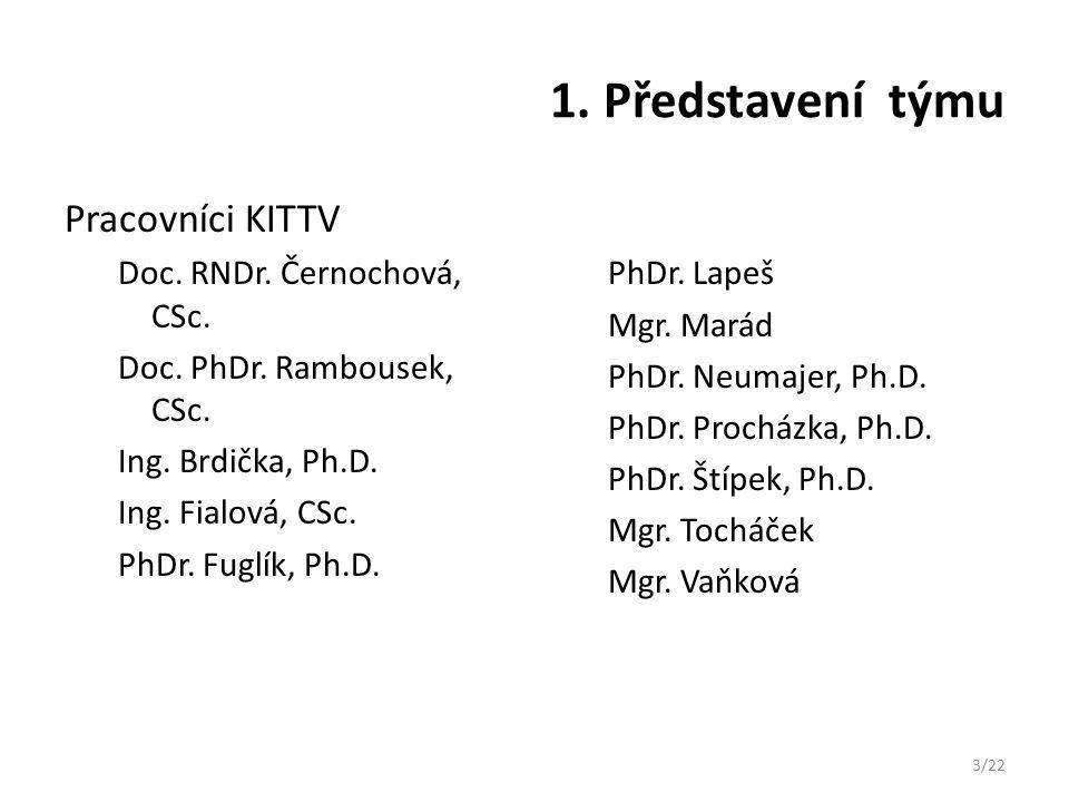 1. Představení týmu Pracovníci KITTV Doc. RNDr. Černochová, CSc.