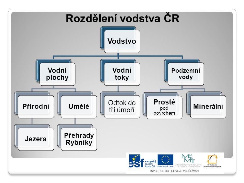 Rozdělení vodstva ČR Vodstvo Vodní plochy Přírodní Jezera Umělé