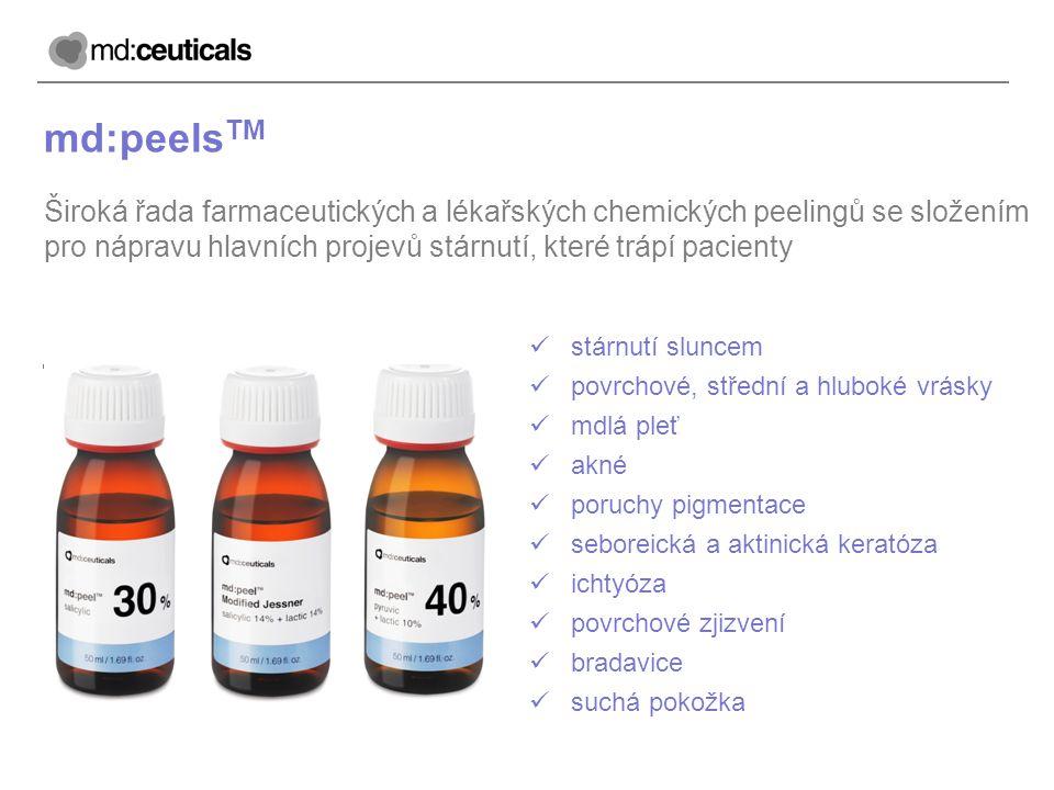 md:peelsTM Široká řada farmaceutických a lékařských chemických peelingů se složením pro nápravu hlavních projevů stárnutí, které trápí pacienty.